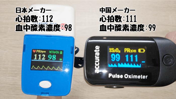 日本・心拍数112・血中酸素濃度98、中国・心拍数111・血中酸素濃度99